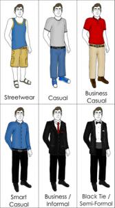 Manlig klädkodBildkälla