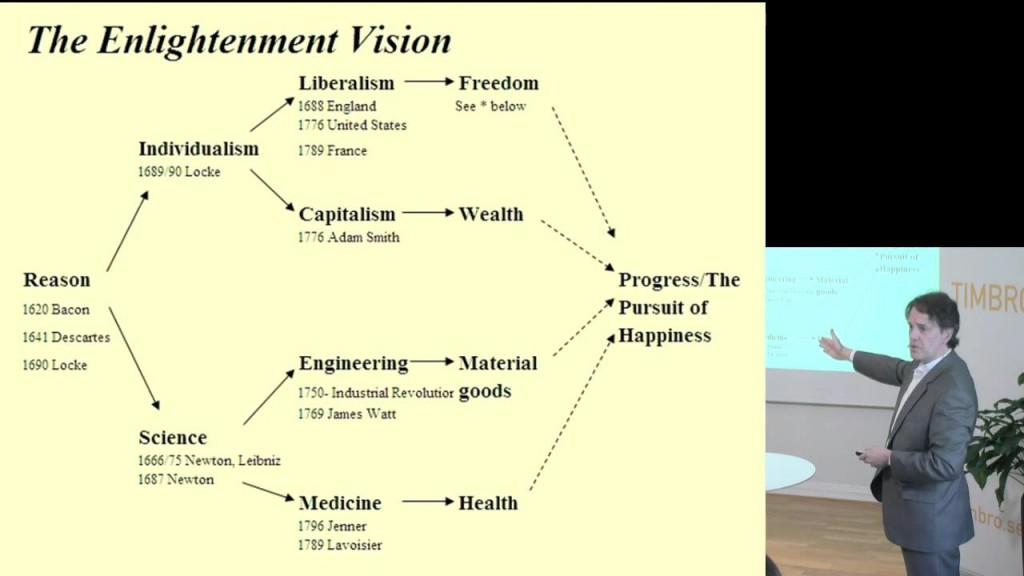 Postmodernismens förklaring  av Stephen R C Hicks.mp4_snapshot]