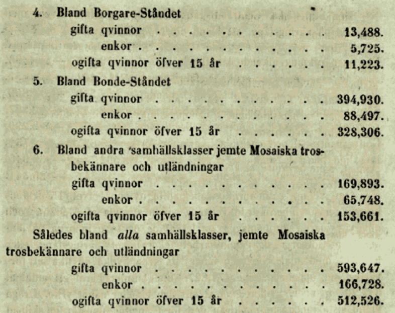ogifta-qvinnor-1851-55-1