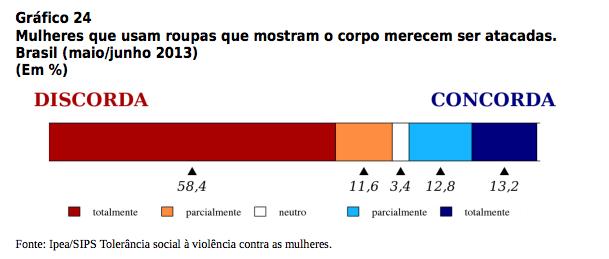 Brasiliansk forskning på irrvägar