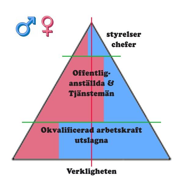 Pyramid verkligeheten