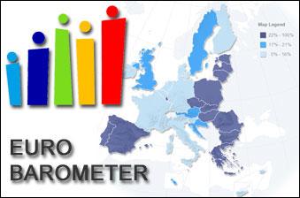 Gästinlägg: Eurobarometer 449 – könsbaserat våld