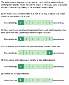 Ambivalent Sexism Inventory