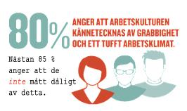 "Hårda fakta Byggnads ""glömmer"" presentera."